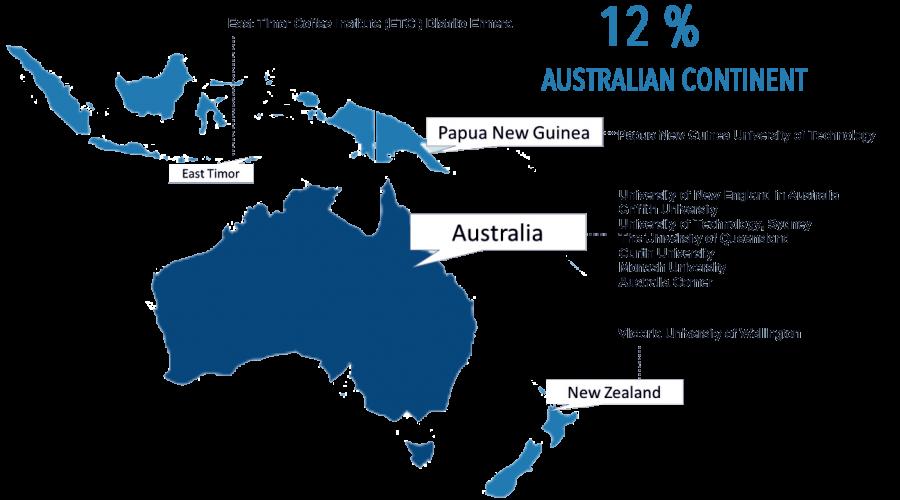 Australia blue 2019